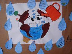 40 ideias de Mural para Dia Mundial da Água - SÓ ESCOLA