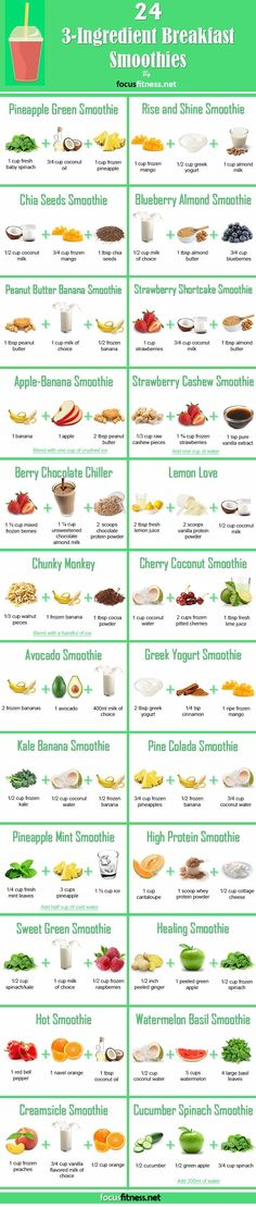 breakfast smoothies for weight loss Weight Loss Diet Plans