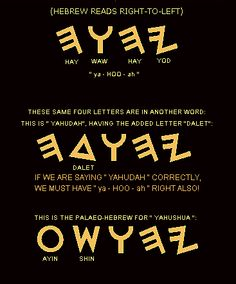 What Is The Name Yhwh | the name yahshua means yahweh is redeemer the name of