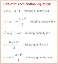 Introduction To Physics, Mathematics, Math Equations, Math