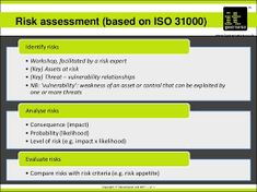 Image result for gdpr data breach risk assessment rgpd pinterest image result for gdpr privacy impact and risk assessments fandeluxe Gallery