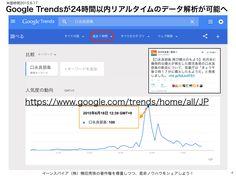 Google Trendsが1日以内1分単位の検索データ分析可能 http://yokotashurin.com/seo/google-trends-2.html