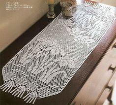BethSteiner: Caminhos de mesa
