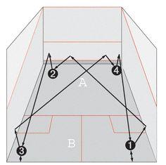 Practice your #squash volleys.