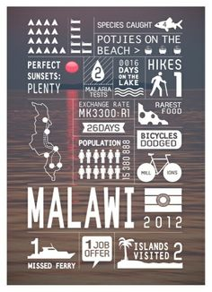#infographics about #travelling. #Malawi (by Jeff Tyser Kerryn-lee Maggs)