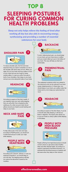 Here are 8 sleep postures that will help cure many common health problems. Sleep is so important for our health. Treating Insomnia, Insomnia Remedies, Natural Sleep Remedies, Natural Health Remedies, Sleep Posture, Natural Sleeping Pills, Sleep Problems, Health Problems, Health