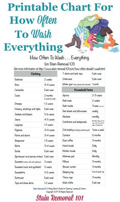 Free printable chart which answers the question, how often should I wash just about everything in the laundry, including both clothes and household items {on Stain Removal 101}