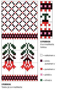 Kotiliesi-Kaupunki Kukkii-sukat, suunnittelija Hanne Piirainen Knitting Charts, Knitting Stitches, Knitting Socks, Embroidery Stitches, Knitting Patterns, 123 Cross Stitch, Cross Stitch Borders, Wrist Warmers, Hand Warmers
