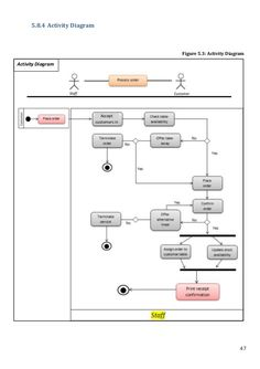 9 best dfd images on pinterest data flow diagram and online image result for activity diagram for restaurant management system ccuart Gallery