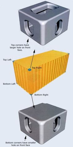Some Basic Knowledge about Container Corner Castings | Michael Zhao | Pulse | LinkedIn