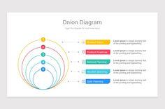 Onion Diagram PowerPoint Template Type Setting, Lorem Ipsum, Onion, Diagram, Chart, Templates, How To Plan, Prints, Stencils