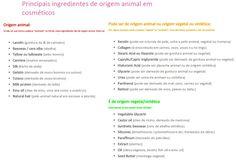 Principais ingredientes de origem animal em cosméticos http://belezavegan.blogspot.com.br/search/label/Como%20ler%20r%C3%B3tulos