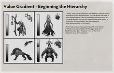 "megasonger: "" lexxerduglas: "" bluandorange: "" animationtidbits: "" DOTA 2 - Character Art Guide Full PDF HERE. Character Design Tutorial, Character Design Animation, Fantasy Character, Character Art, Warm Highlights, Principles Of Art, Digital Painting Tutorials, Collor, Learn Art"
