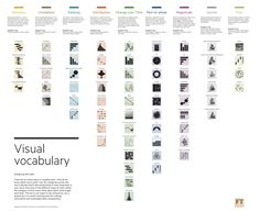 Financial Times - Visual vocabulary