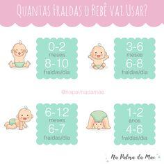 Quantas fraldas o bebê usa por dia