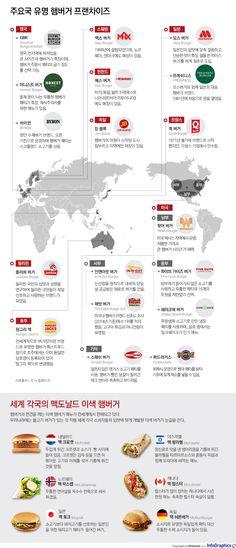 나라별 유명 햄버거, 어디 까지 먹어봤니 - 조선닷컴 인포그래픽스 - 인터랙티브 > 라이프