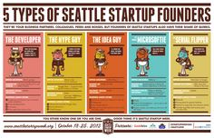 Introducing Seattle Startup Week: A full slate of events — plus fun collectible…