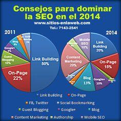 Consejos SEO para el 2014, Clases de SEO Costa Rica
