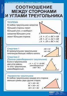 Математика-ОК!: 7 класс-геометрия. Math For Kids, Kids Corner, Math Games, Algebra, Kids Education, Back To School, Life Hacks, Knowledge, Language