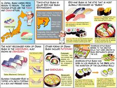 Different Types of Sushi | Chef Taro
