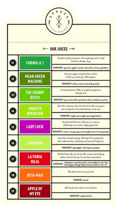 Holiday Gift Guide #2: Spruce Cold Pressed Juices http://themanilaurbanite.blogspot.com/2013/12/holiday-gift-guide-2-spruce-cold.html
