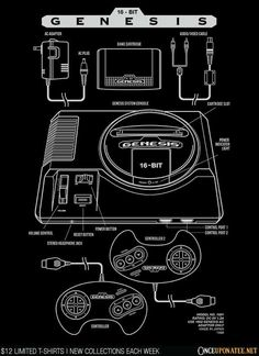 I loved my sega genisis! I played mortal combat the tick! And vector man! And tons more! What was your favorite sega game?