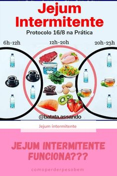 Easy Weight Loss, Healthy Weight Loss, Lose Weight, Nuts Calories, Menu Dieta, Protein Diets, Low Carb Diet, Food Hacks, Body Care