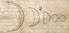 Sci-Universe — Galileo's sketches from Sidereus Nuncius (1610),...