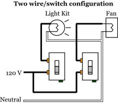 2 lights one switch diagram switches 2 lights line in through ceiling fan switch wiring for fan and light kit includes one and two wire configurations with wiring diagrams asfbconference2016 Image collections