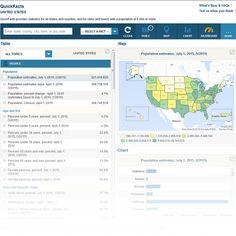UNITED STATES - Population estimates, July 1, 2015,  (V2015) www.census.gov/quickfacts/table/PST045215/00