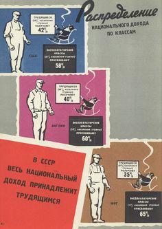 """Советская инфографика. Книжка """"СССР и капстраны"""" 1963 г.. СССР. История пропаганды"""