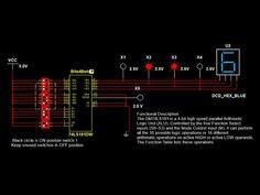 NI Multisim: 74ls181 ALU 4 Bit Arithmetic Logic Unit