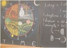 some really great newsletters with lots of main lesson examples 3rd Grade Math, Third Grade, Grade 3, Chalkboard Drawings, Chalk Drawings, Math Clock, Waldorf Math, Homeschool Math, Art Lesson Plans