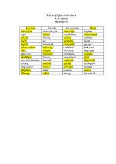 Szókincsfejlesztő feladatok Tarot, Periodic Table, Periodic Table Chart, Tarot Decks, Tarot Cards