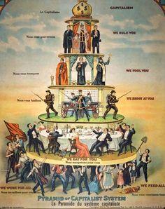 Pyramid of Capitalism, 1912