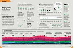 Edição 741 - Estamos muito endividados? - versão online: http://revistaepoca.globo.com/diagrama/noticia/2012/08/estamos-muito-endividados.html