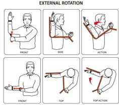 Review of The Rotater - (Demonstrating External Rotation)