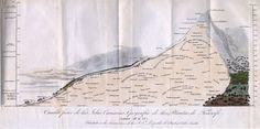 humboldt-profile-canaryislands.jpg (3428×1710)