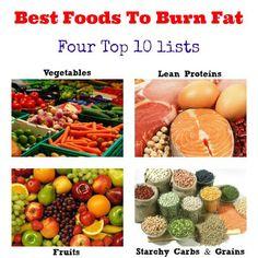 Best Foods To Burn Fat : 4 Top 10 Lists : www.mydreamshape.com/best-foods-to-burn-fat-4-top-10-lists/