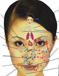 Экология здоровья: Вращение трех восьмерок — это хорошо известный в Китае метод оздоровительной работы практически от любой болезни. Смысл его заключается в создании мощных потоков, циркулирующих по орбите, изображающей восьмерку, на зонах лица и головы, где проходят основные энергетические каналы, где находится система управления жизнедеятельностью всего организма, где находится центр ее — головной мозг.