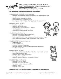 children Learning Tips - Parent Handout about Play and Learning Play Based Learning, Learning Through Play, Early Learning, Kids Learning, Learning Centers, Quotes About Children Learning, Learning Stories, Learning Theory, Letter To Parents