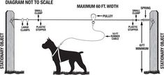 dog zip line backyard diy * dog zip line backyard . dog zip line backyard diy Dog Runner Cable, Dog Zip Line, Dog Trolley, Zip Line Backyard, Diy Dog Run, Bully Dog, Buy Pets, Puppy Care, Dog Crate