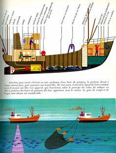 charts retro illustration