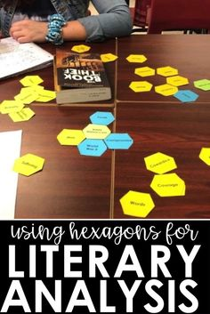 These simple shapes go a long way to help make thinking visible. Try this activity to help your kids make connections when they analyze a text. Teaching Literature, Teaching Writing, Teaching Strategies, Teaching English, English Literature, Teaching Language Arts, American Literature, Middle School Reading, Middle School English