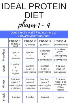 Ip Phase   Alternative Plan  Calories Protein Diet Plan