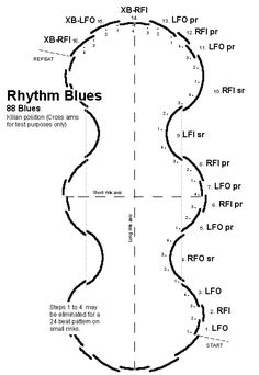 Rhythm Blues Pattern