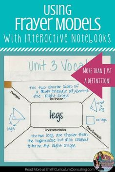Using Frayer Models with Interactive Notebooks - Smith Curriculum and Consulting