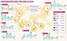 Perú y El Salvador, ejemplos del crecimiento sin conflicto