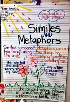 NC Teacher Stuff: Anchor charts - Similes and Metaphors (Figurative Language) 4th Grade Writing, 5th Grade Reading, Fourth Grade, Second Grade, Teaching Poetry, Teaching Writing, Recount Writing, Math Writing, Paragraph Writing