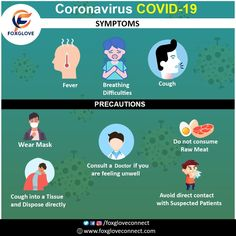 Foxglove Connect is the Bulk SMS Company in India delivering marketing solutions to clients. Virus Symptoms, Take Care Of Yourself, Did You Know, Infographic, Connection, Marketing, Feelings, Health, Text Posts